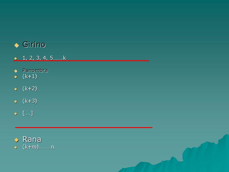 Girino Rana 1, 2, 3, 4, 5…….k Penombra (k+1) (k+2) (k+3) [….]